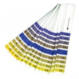 pH-stickor 2,8-4,6